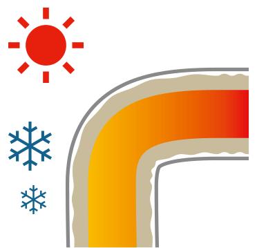 より保温や保冷効果